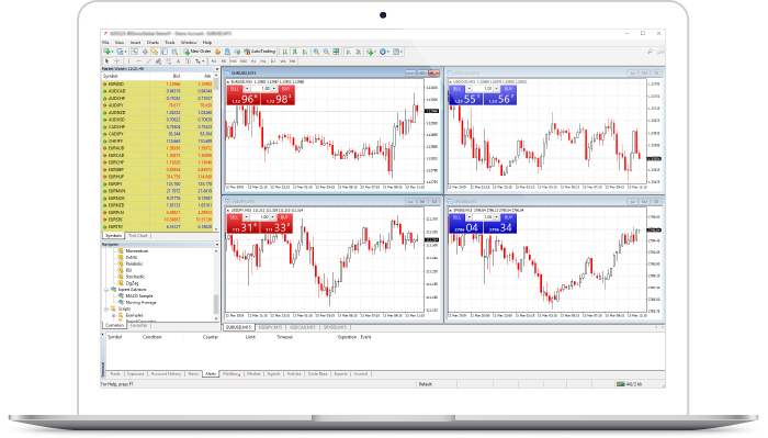 MT4 Trading BDSwiss Software